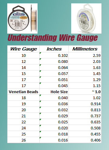 Unraveling the mystery of gauges of wire venetian bead shop blog wire gaugeswire sizesconverting wire gauge to inchesconverting wire sizes to keyboard keysfo Images