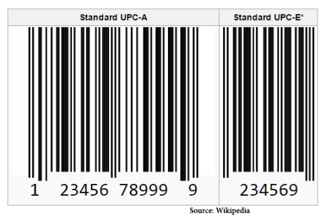 The Mighty Bar Code